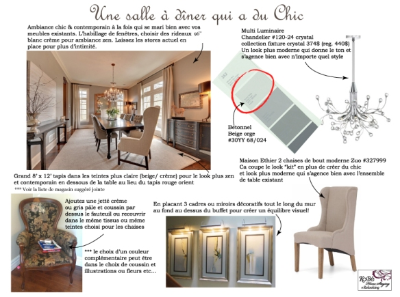 Relooking salle manger kab home staging - Relooking salle a manger ...