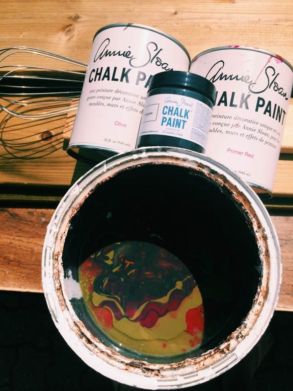 Chalk Paint ™